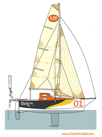 Yacht Wind Direction Indicator For Boats up To 30ft